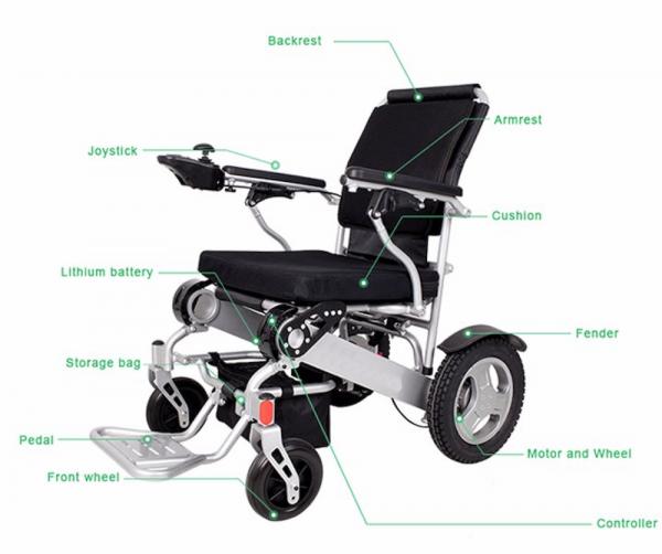 Wheelchair Hire
